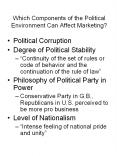 Which Components of the Political Environment Can Affec