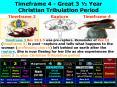Timeframe 4 - Great 3