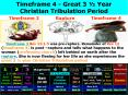 Timeframe 4 - Great 3