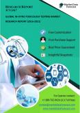 In-Vitro Toxicology Testing Market Reports