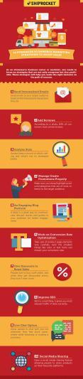 10 Evergreeen eCommerce Marketing Strategies - Infographic