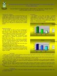 Evolucin del ratio prueba procesada prueba informada en el rea de Inmunologa en los tres ltimos aos