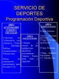 SERVICIO DE DEPORTES Programacin Deportiva