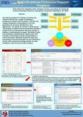 NIAID-Biodefense Proteomics Research Programs