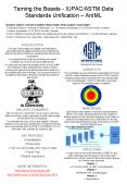Taming the Beasts IUPACASTM Data Standards Unification AnIML