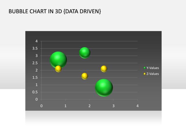Powerpoint slide bubble chart 3d green data driven cg 8 powerpoint slide bubble chart 3d green data driven cg ccuart Choice Image