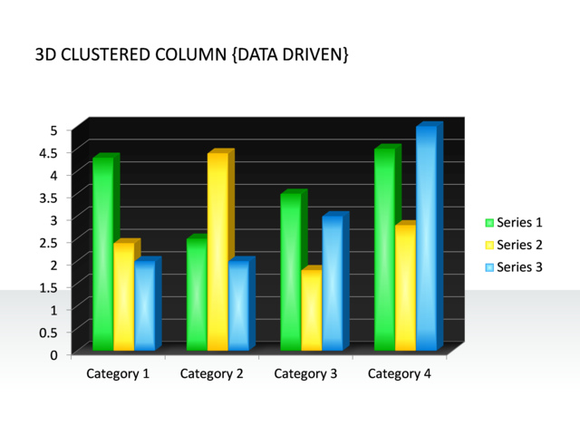 Differences Between Sql Server TEXT and VARCHARMAX Data