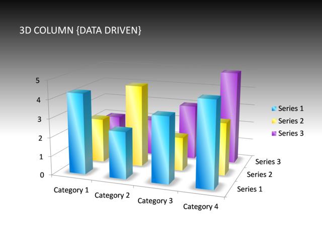 powerpoint slide - column chart - 3d - multicolor - data driven, Powerpoint templates