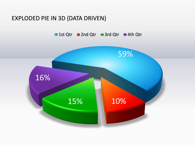 Powerpoint slide exploded pie chart 3d multicolor data powerpoint slide exploded pie chart 3d multicolor data driven ccuart Gallery