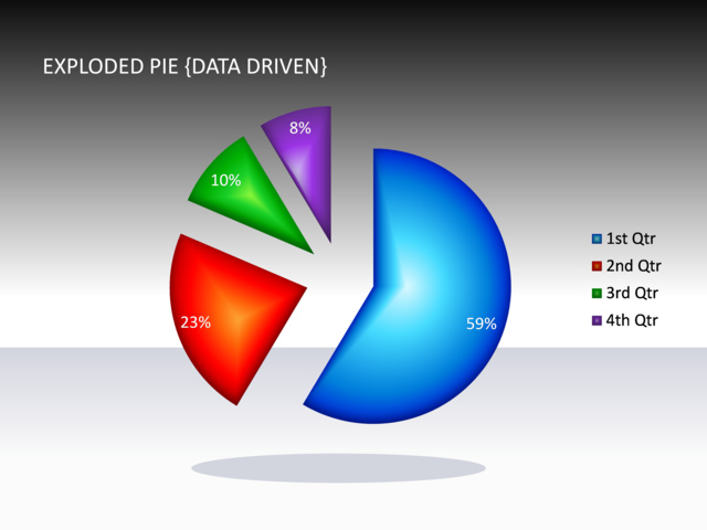 powerpoint slide - exploded pie chart - 3d - multicolor - data, Powerpoint templates