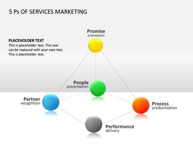 Services Marketing Notes PPT  authorSTREAM Example Of Seo Services For Web Based Marketing Ppt Powerpoint Slides Presentation Tips