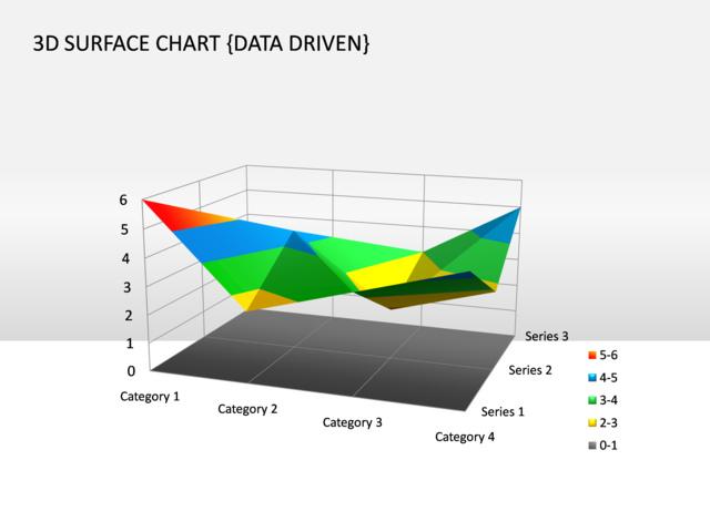 PowerPoint Slide - Surface Chart - 3D - Multicolor - Data Driven ...