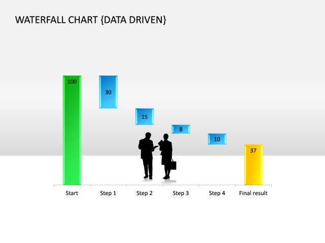 Powerpoint slide waterfall chart 3d multicolor data driven powerpoint slide waterfall chart 3d multicolor data driven cg ccuart Choice Image